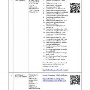 Link Laman Akademik Untuk Mahasiswa